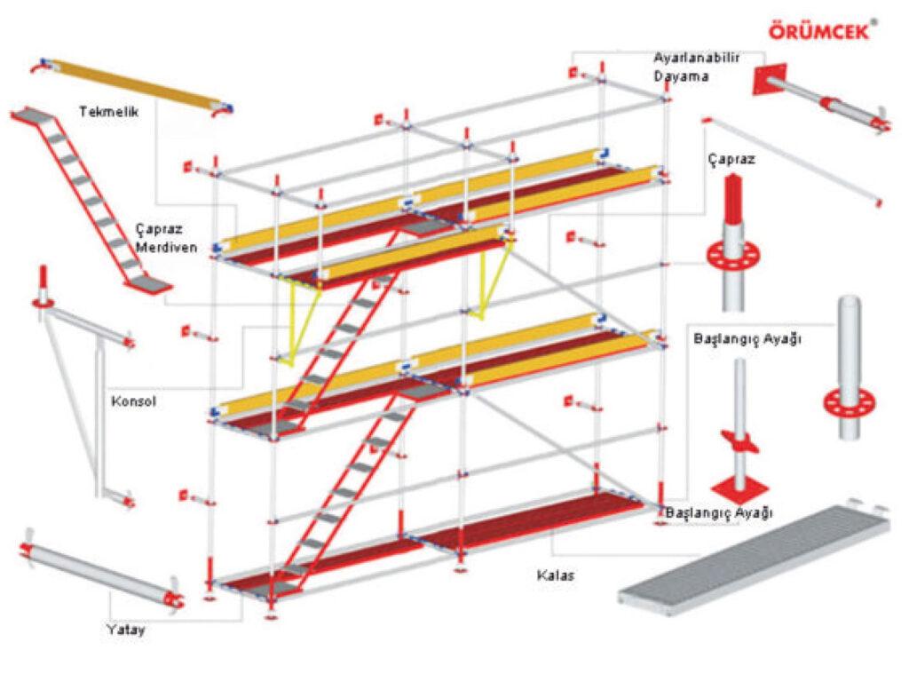 Güvenlikli Flanşlı İskele Örümcek Modeli